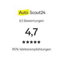 Autohaus Pietsch - Angebot des Monats: Abarth 124 Spider 1.4 MultiAir Turbo Turismo